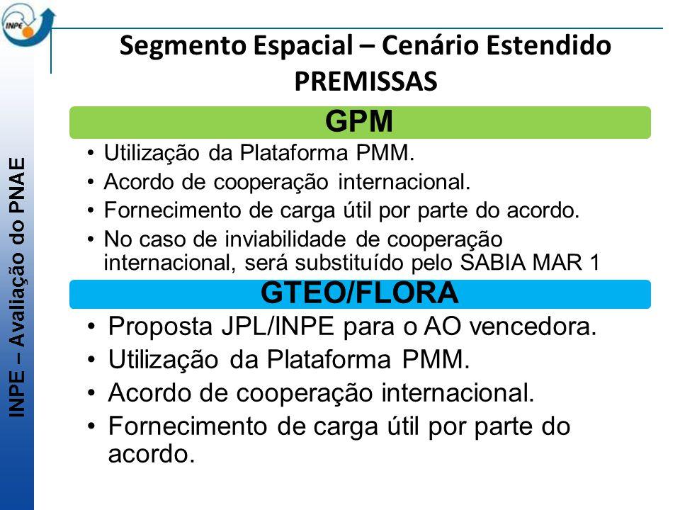 INPE – Avaliação do PNAE Segmento Espacial – Cenário Estendido PREMISSAS GPM Utilização da Plataforma PMM. Acordo de cooperação internacional. Forneci