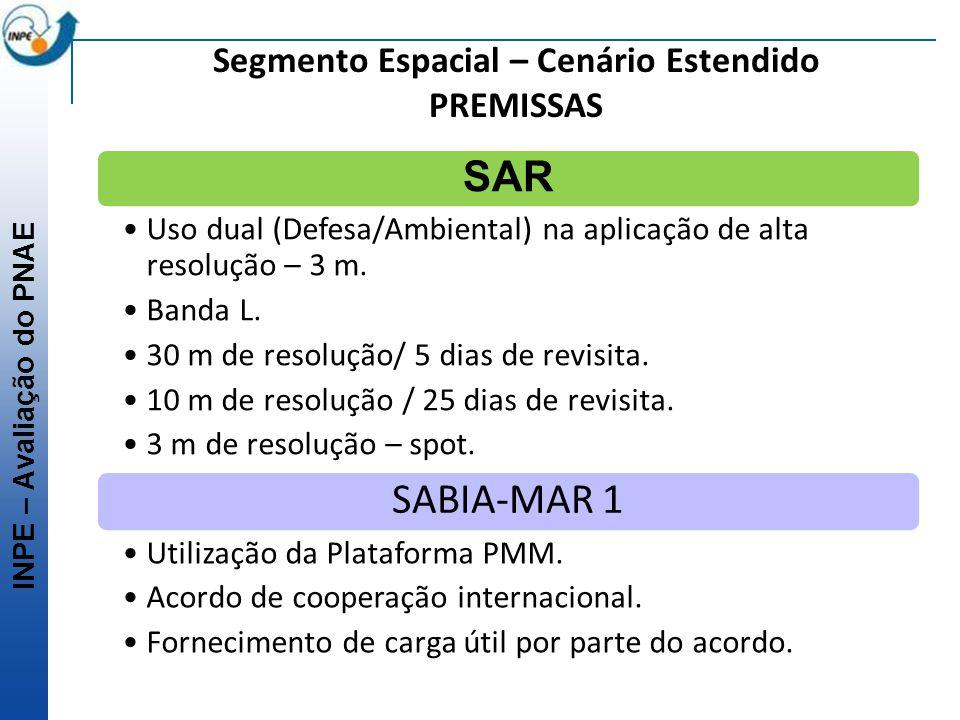INPE – Avaliação do PNAE Segmento Espacial – Cenário Estendido PREMISSAS SAR Uso dual (Defesa/Ambiental) na aplicação de alta resolução – 3 m. Banda L