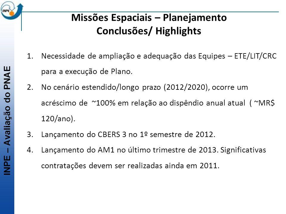 INPE – Avaliação do PNAE Missões Espaciais – Planejamento Conclusões/ Highlights 1.Necessidade de ampliação e adequação das Equipes – ETE/LIT/CRC para