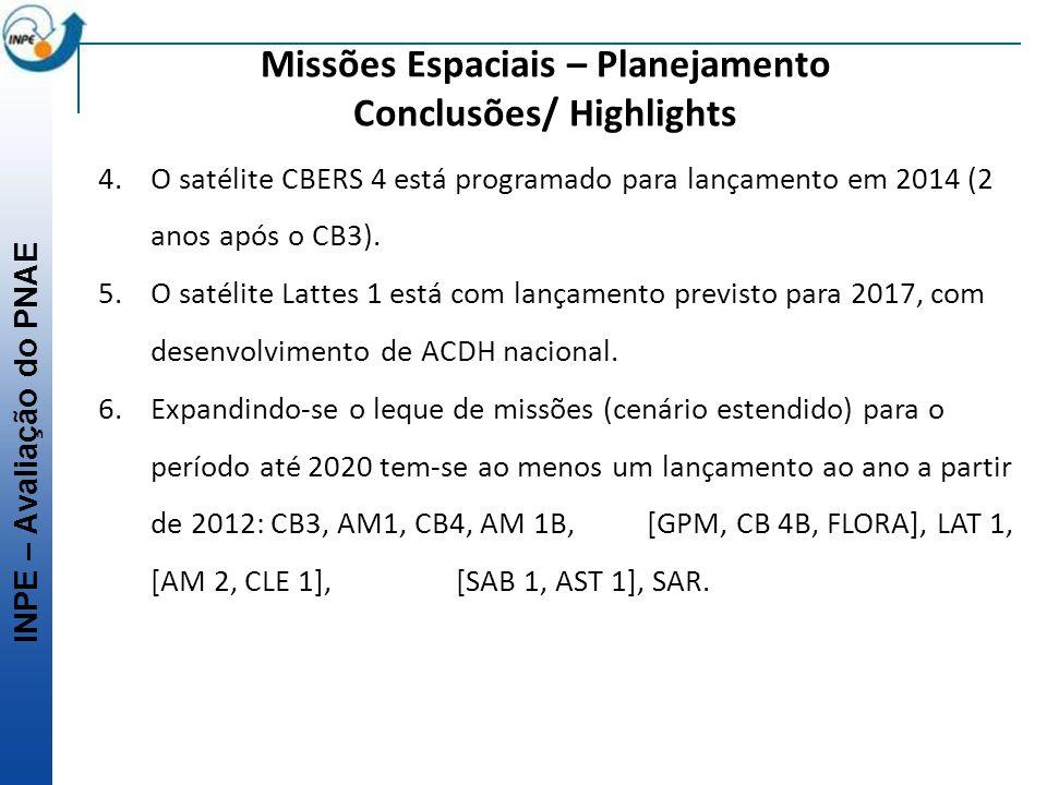 INPE – Avaliação do PNAE Missões Espaciais – Planejamento Conclusões/ Highlights 4.O satélite CBERS 4 está programado para lançamento em 2014 (2 anos