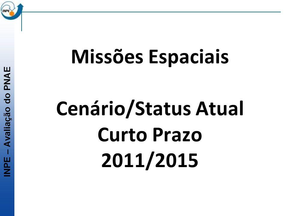 INPE – Avaliação do PNAE Missões Espaciais Cenário/Status Atual Curto Prazo 2011/2015