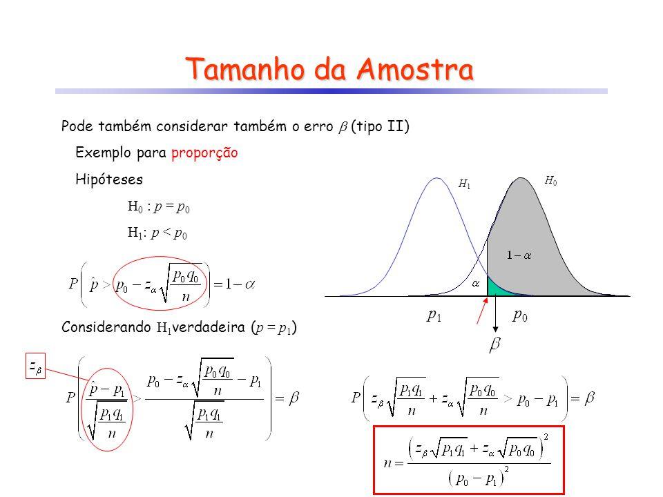 Tamanho da Amostra Pode também considerar também o erro (tipo II) Exemplo para proporção Hipóteses H 0 : p = p 0 H 1 : p < p 0 p0p0 H0H0 p1p1 H1H1 Con