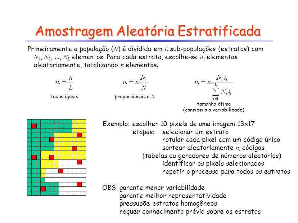 OBS:garante menor variabilidade garante melhor representatividade pressupõe estratos homogêneos requer conhecimento prévio sobre os estratos Amostrage