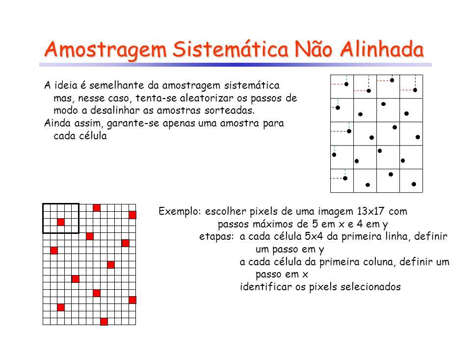 Amostragem Sistemática Não Alinhada Exemplo: escolher pixels de uma imagem 13x17 com passos máximos de 5 em x e 4 em y etapas:a cada célula 5x4 da pri