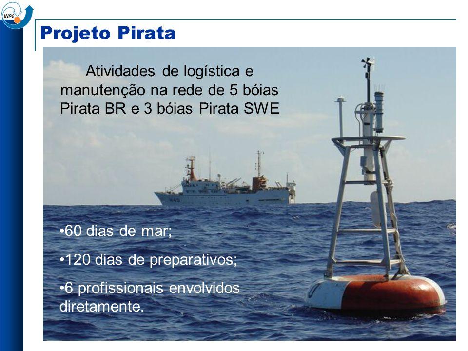 Projeto Pirata Atividades de logística e manutenção na rede de 5 bóias Pirata BR e 3 bóias Pirata SWE 60 dias de mar; 120 dias de preparativos; 6 prof