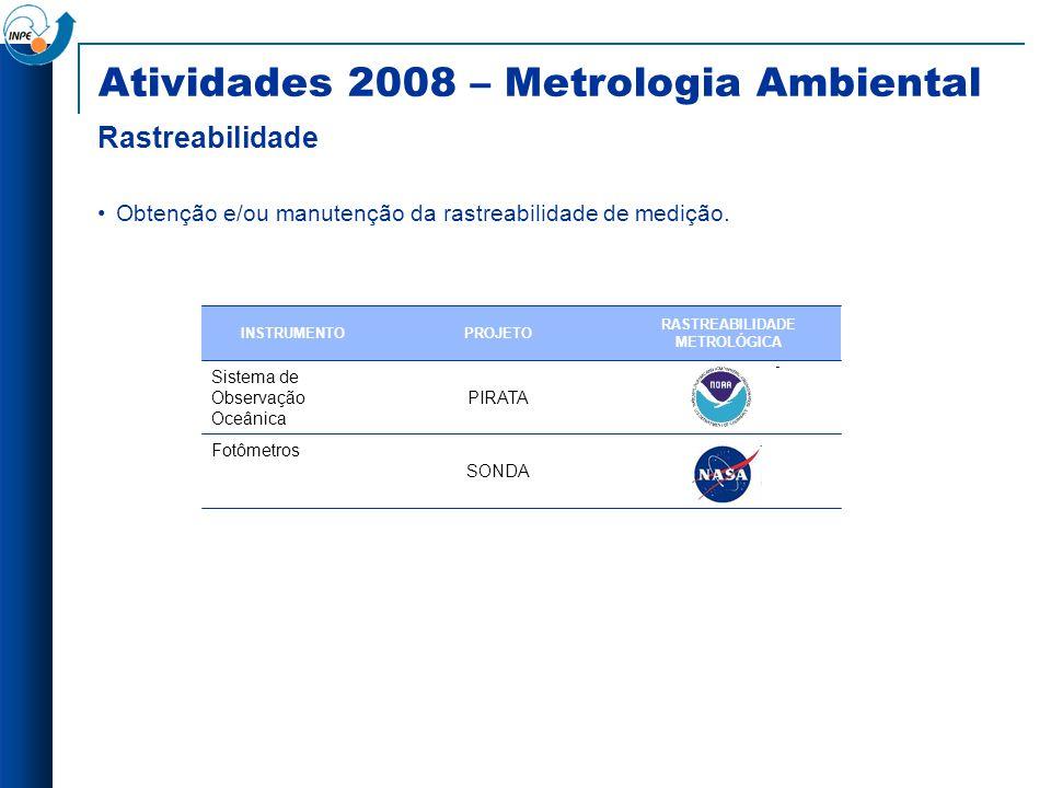 SONDA Fotômetros PIRATA Sistema de Observação Oceânica RASTREABILIDADE METROLÓGICA PROJETOINSTRUMENTO Atividades 2008 – Metrologia Ambiental Obtenção
