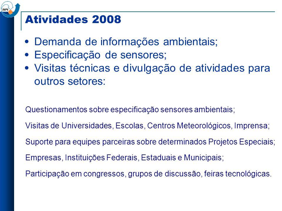 Atividades 2008 Demanda de informações ambientais; Especificação de sensores; Visitas técnicas e divulgação de atividades para outros setores: Questio