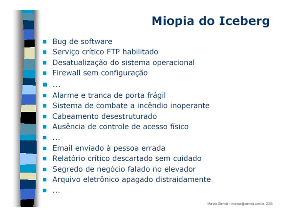 11.5) Controle de acesso ao sistema operacional; 11.5.1) Procedimentos seguros de entrada no sistema (log-on); 11.5.2) Identificação e autenticação de usuário; 11.5.3) Sistema de gerenciamento de senha; 11.5.4) Uso de utilitários de sistema; 11.5.5) Desconexão de terminal por inatividade; 11.5.6) Limitação de horário de conexão; 11.6) Controle de acesso à aplicação e à informação; 11.6.1) Restrição de acesso à informação; 11.6.2) Isolamento de sistemas sensíveis; 11.7) Computação móvel e trabalho remoto; 11.7.1) Computação e comunicação móvel; 11.7.2) Trabalho remoto; ISO 17799:2005 Volta a sessão 11