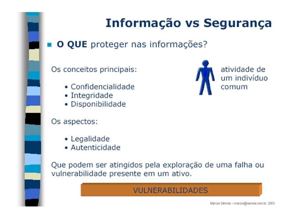 12) Aquisição, Desenvolvimento e Manutenção de Sistemas de Informação; Objetivo: Garantir que segurança é parte integrante de sistemas de informação.