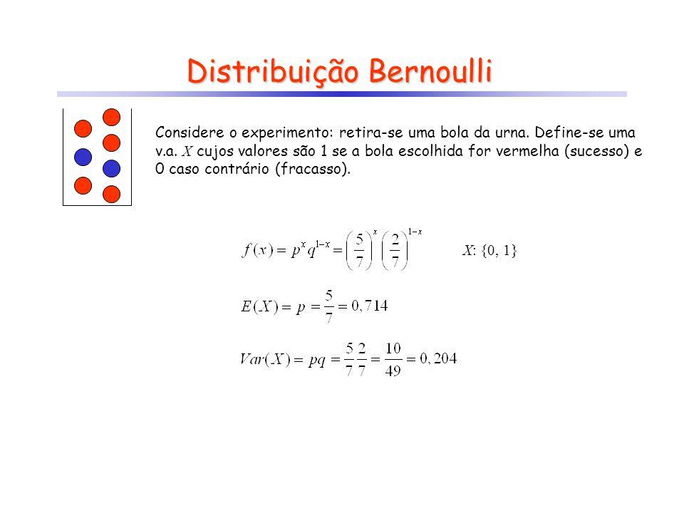 Distribuição Binomial Considere o experimento: retiram-se 3 bolas da urna (com reposição).