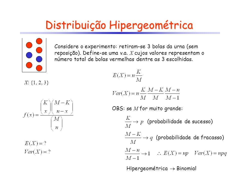 Distribuição Hipergeométrica Considere o experimento: retiram-se 3 bolas da urna (sem reposição).