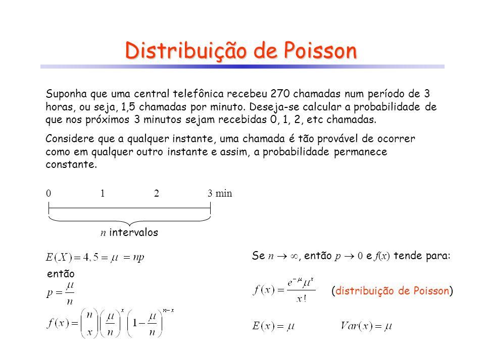 Binomial n = 10, p = 0,45 Distribuição de Poisson Suponha que uma central telefônica recebeu 270 chamadas num período de 3 horas, ou seja, 1,5 chamadas por minuto.