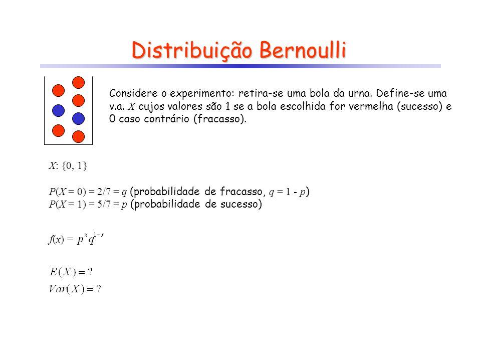 P(X = 0) = 2/7 P(X = 1) = 5/7 Distribuição Bernoulli Considere o experimento: retira-se uma bola da urna. Define-se uma v.a. X cujos valores são 1 se