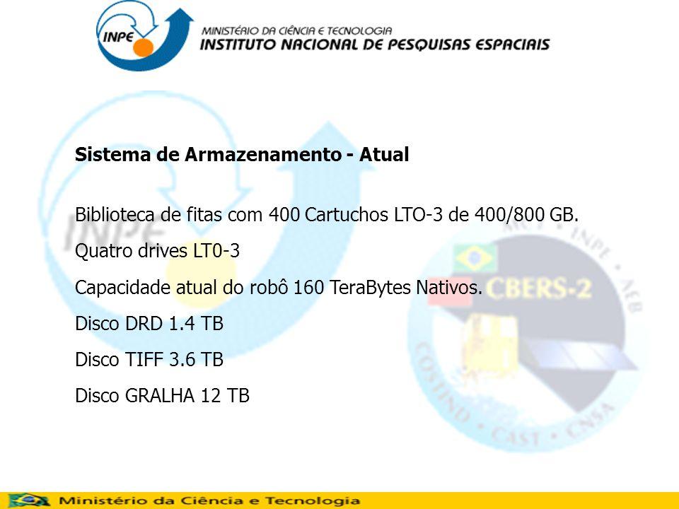 Sistema de Armazenamento - Atual Biblioteca de fitas com 400 Cartuchos LTO-3 de 400/800 GB.