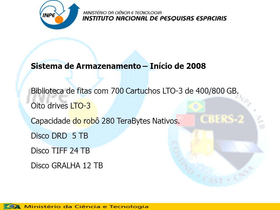 Sistema de Armazenamento – Início de 2008 Biblioteca de fitas com 700 Cartuchos LTO-3 de 400/800 GB.