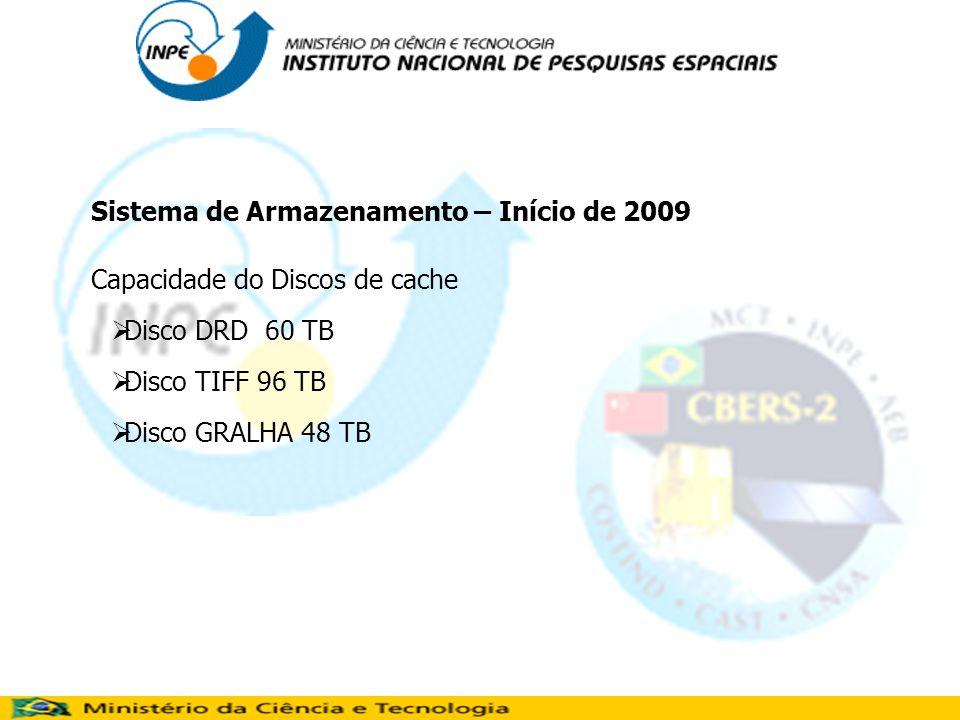 Sistema de Armazenamento – Início de 2009 Capacidade do Discos de cache Disco DRD 60 TB Disco TIFF 96 TB Disco GRALHA 48 TB