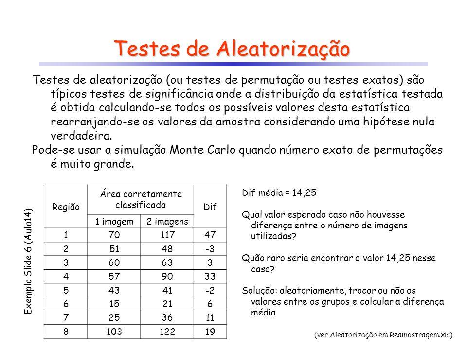 Testes de Aleatorização Testes de aleatorização (ou testes de permutação ou testes exatos) são típicos testes de significância onde a distribuição da