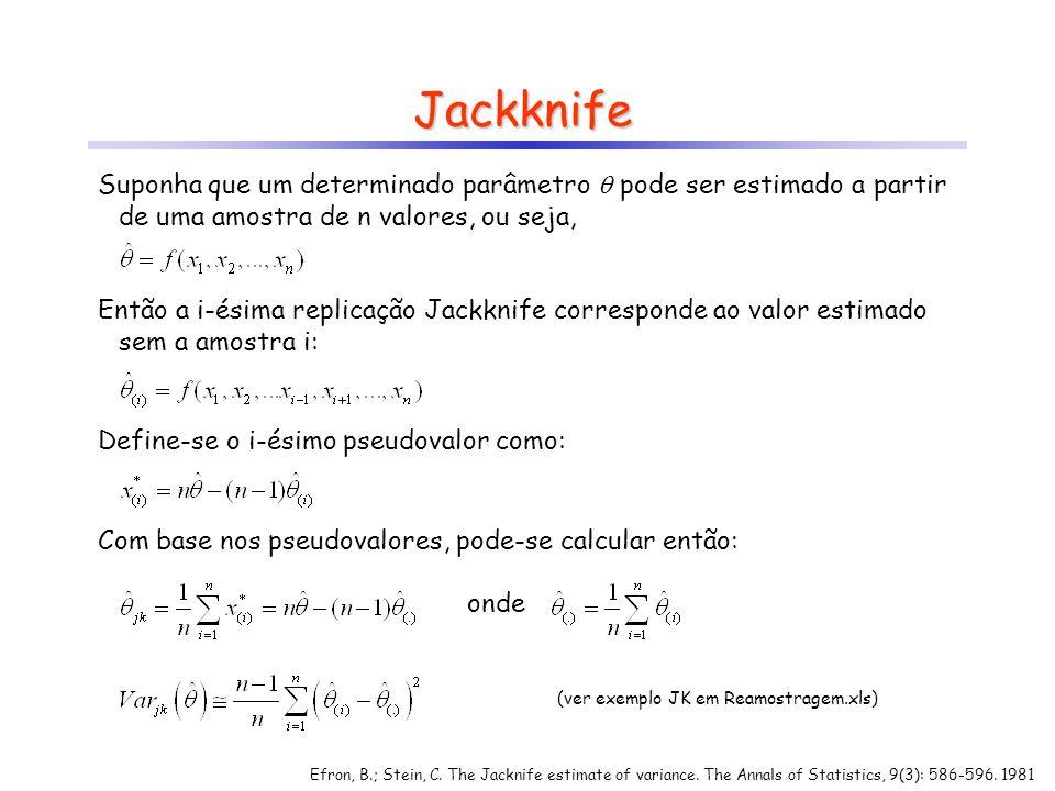 Jackknife Suponha que um determinado parâmetro pode ser estimado a partir de uma amostra de n valores, ou seja, Então a i-ésima replicação Jackknife c