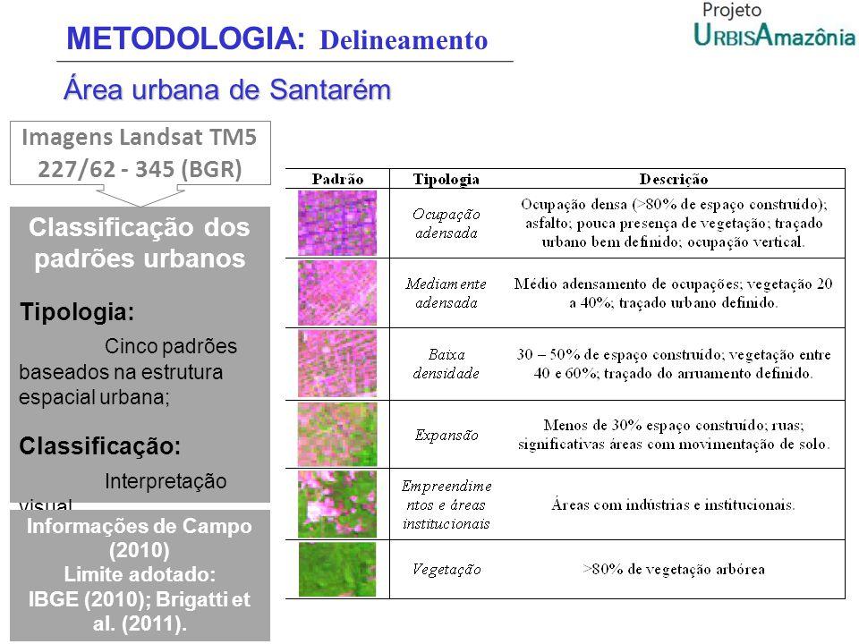 Classificação dos padrões urbanos Tipologia: Cinco padrões baseados na estrutura espacial urbana; Classificação: Interpretação visual. Imagens Landsat