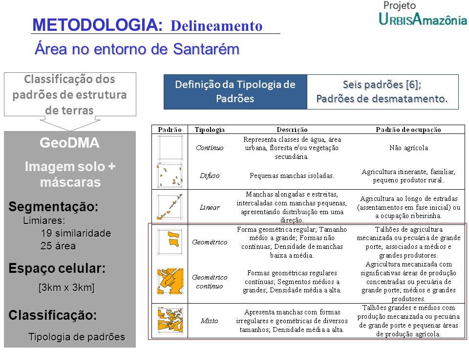 Área no entorno de Santarém GeoDMA (Moreira, 2011) Classificação dos padrões de estrutura de terras Imagem solo + máscaras Segmentação: Limiares: 19 s