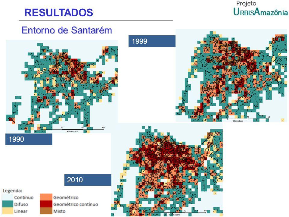 RESULTADOS Entorno de Santarém 1990 1999 2010