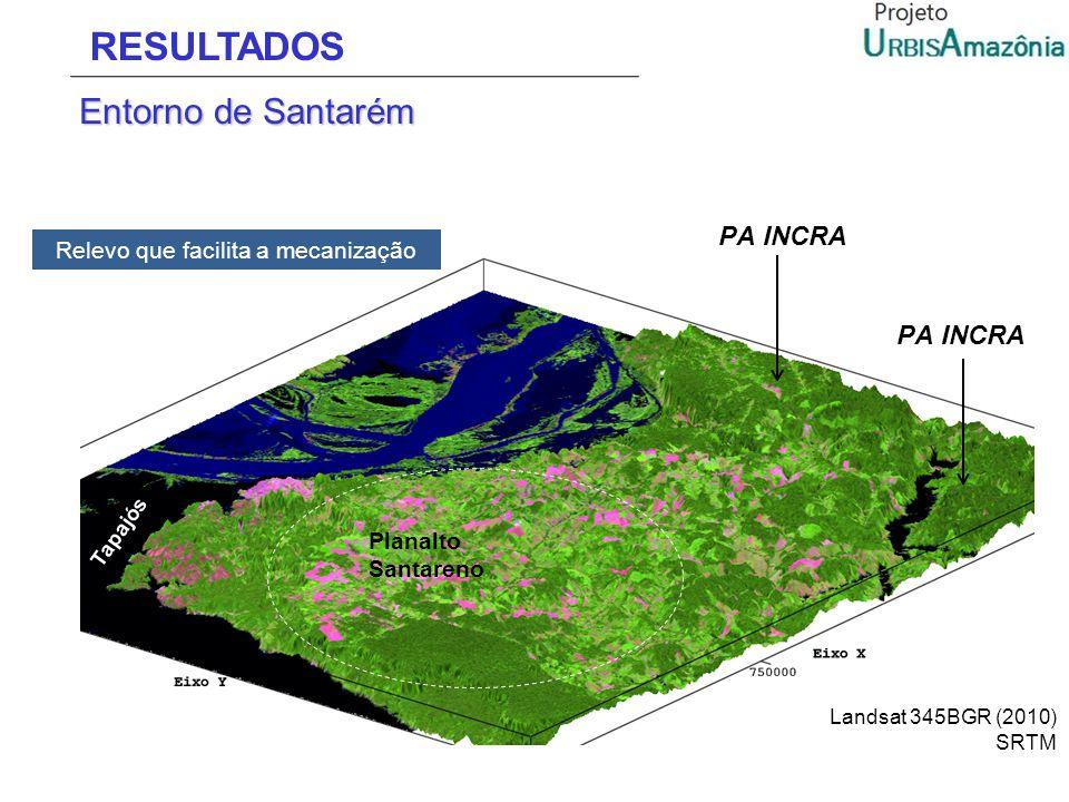 RESULTADOS PA INCRA Entorno de Santarém Landsat 345BGR (2010) SRTM Tapajós Relevo que facilita a mecanização Planalto Santareno