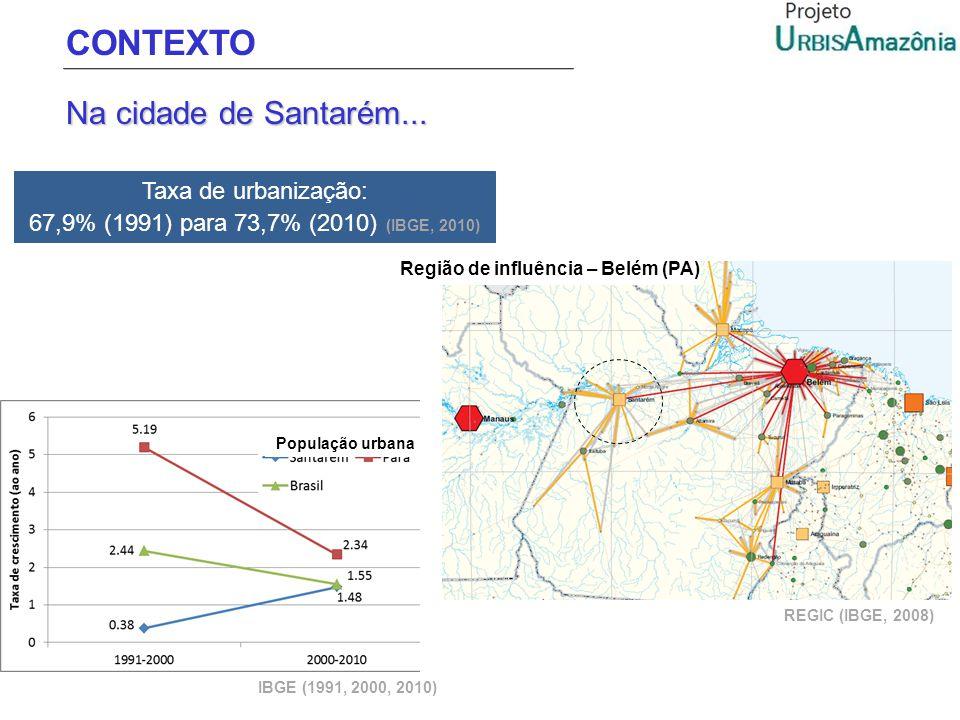 CONTEXTO IBGE (1991, 2000, 2010) Na cidade de Santarém... População urbana Região de influência – Belém (PA) REGIC (IBGE, 2008) Taxa de urbanização: 6
