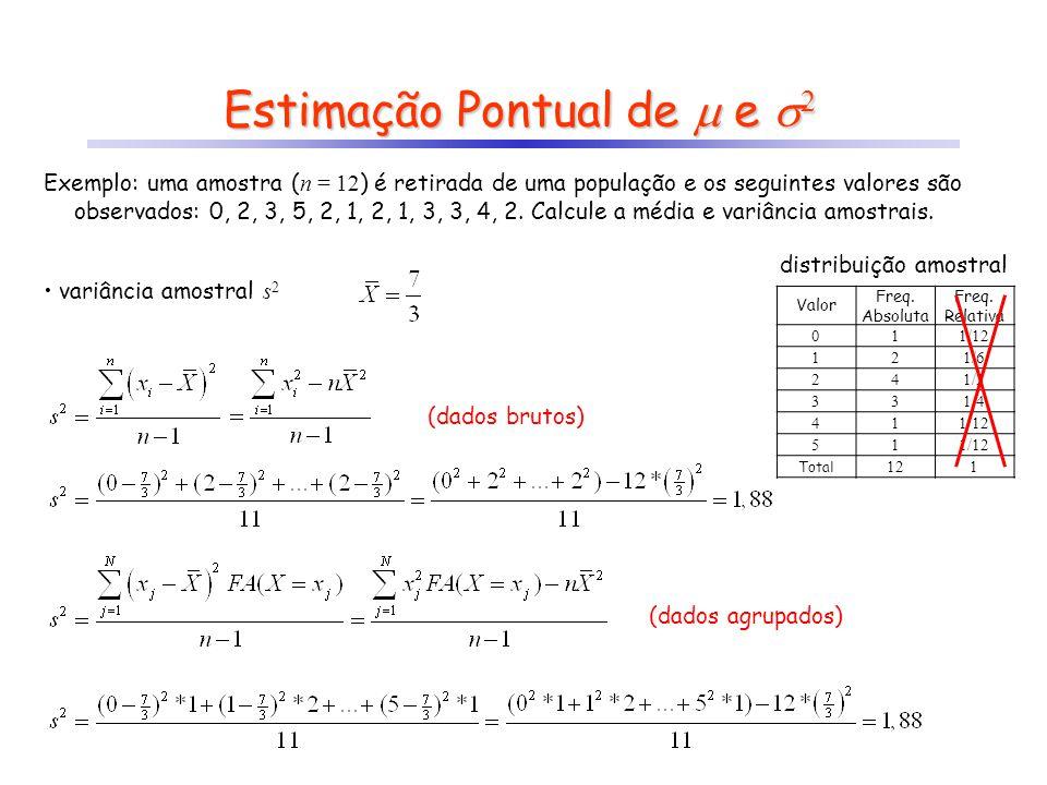 Estimação Pontual de e 2 variância amostral s 2 Exemplo: uma amostra ( n = 12 ) é retirada de uma população e os seguintes valores são observados: 0,