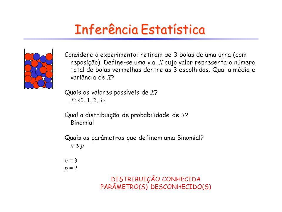 Inferência Estatística DISTRIBUIÇÃO CONHECIDA PARÂMETRO(S) DESCONHECIDO(S) Considere o experimento: retiram-se 3 bolas de uma urna (com reposição). De