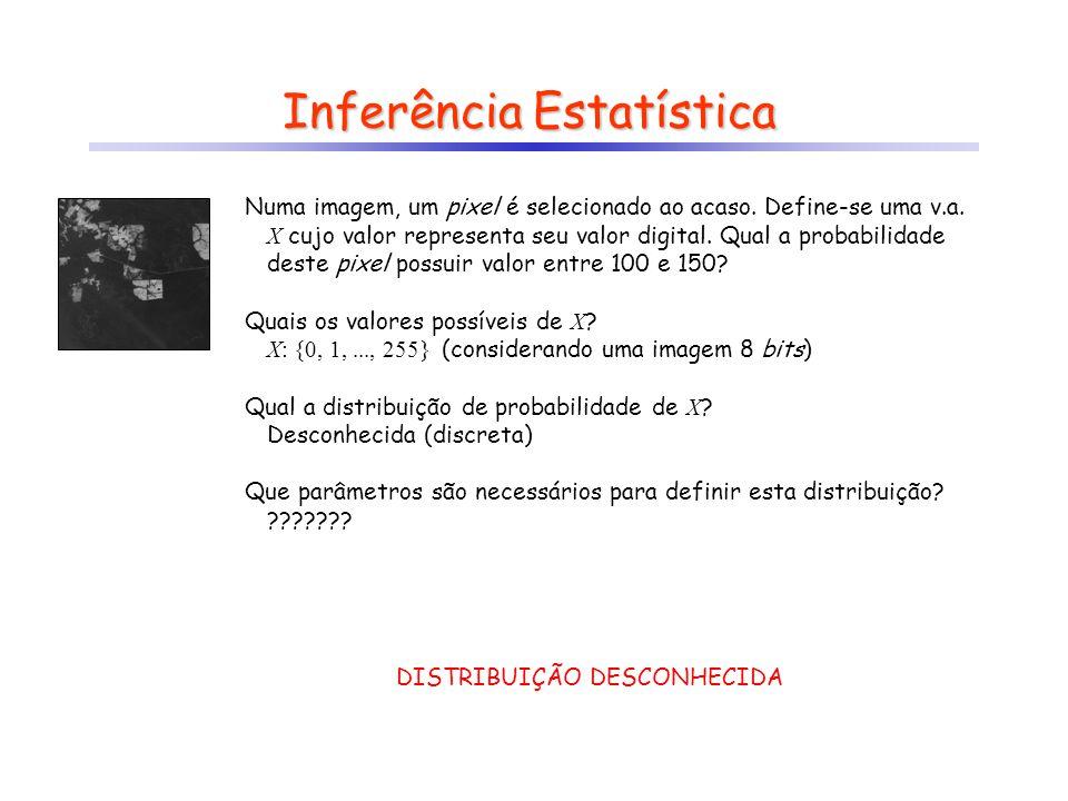 Inferência Estatística Numa imagem, um pixel é selecionado ao acaso. Define-se uma v.a. X cujo valor representa seu valor digital. Qual a probabilidad