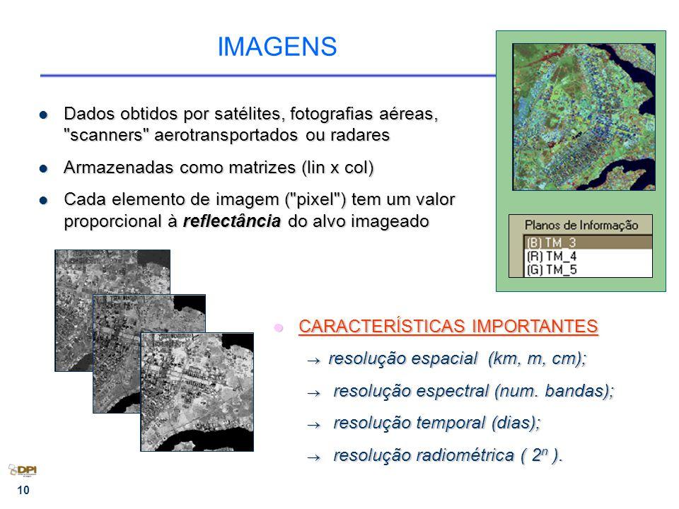 10 IMAGENS Dados obtidos por satélites, fotografias aéreas, scanners aerotransportados ou radares Dados obtidos por satélites, fotografias aéreas, scanners aerotransportados ou radares Armazenadas como matrizes (lin x col) Armazenadas como matrizes (lin x col) Cada elemento de imagem ( pixel ) tem um valor proporcional à reflectância do alvo imageado Cada elemento de imagem ( pixel ) tem um valor proporcional à reflectância do alvo imageado CARACTERÍSTICAS IMPORTANTES CARACTERÍSTICAS IMPORTANTES resolução espacial (km, m, cm); resolução espacial (km, m, cm); resolução espectral (num.