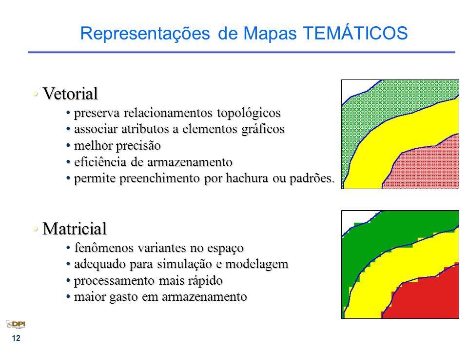 12 Vetorial Vetorial preserva relacionamentos topológicos associar atributos a elementos gráficos associar atributos a elementos gráficos melhor precisão melhor precisão eficiência de armazenamento eficiência de armazenamento permite preenchimento por hachura ou padrões.
