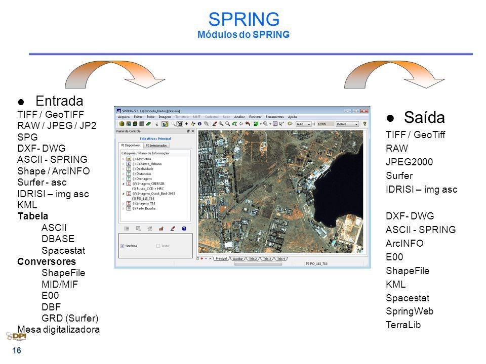 16 SPRING Módulos do SPRING Entrada TIFF / GeoTIFF RAW / JPEG / JP2 SPG DXF- DWG ASCII - SPRING Shape / ArcINFO Surfer - asc IDRISI – img asc KML Tabe