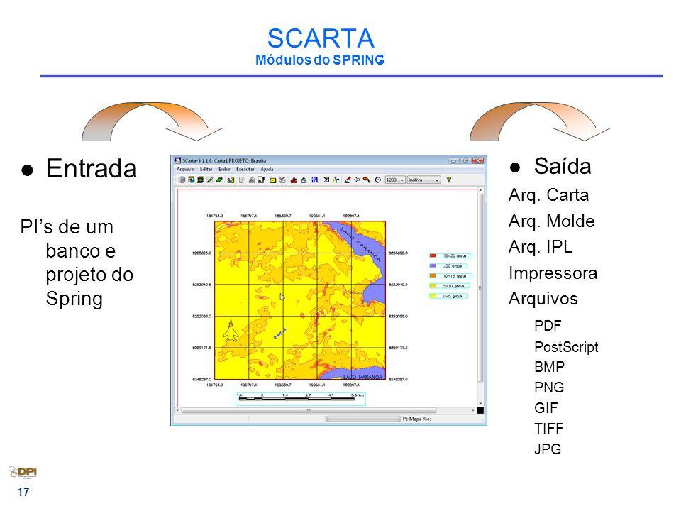 17 SCARTA Módulos do SPRING Entrada PIs de um banco e projeto do Spring Saída Arq. Carta Arq. Molde Arq. IPL Impressora Arquivos PDF PostScript BMP PN