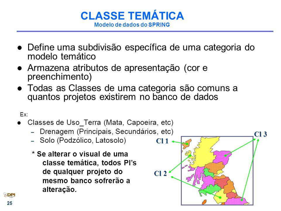 25 CLASSE TEMÁTICA Modelo de dados do SPRING Define uma subdivisão específica de uma categoria do modelo temático Armazena atributos de apresentação (cor e preenchimento) Todas as Classes de uma categoria são comuns a quantos projetos existirem no banco de dados Ex: Classes de Uso_Terra (Mata, Capoeira, etc) – Drenagem (Principais, Secundários, etc) – Solo (Podzólico, Latosolo) * Se alterar o visual de uma classe temática, todos PIs de qualquer projeto do mesmo banco sofrerão a alteração.