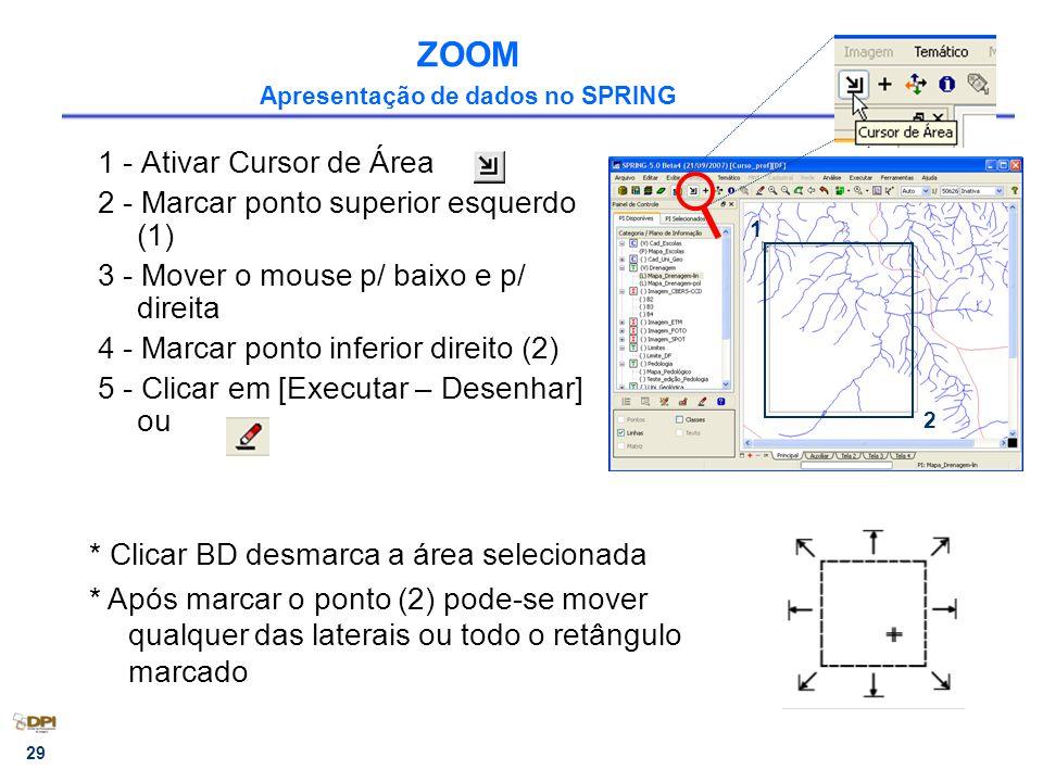 29 ZOOM Apresentação de dados no SPRING 1 - Ativar Cursor de Área 2 - Marcar ponto superior esquerdo (1) 3 - Mover o mouse p/ baixo e p/ direita 4 - Marcar ponto inferior direito (2) 5 - Clicar em [Executar – Desenhar] ou * Clicar BD desmarca a área selecionada * Após marcar o ponto (2) pode-se mover qualquer das laterais ou todo o retângulo marcado 1 2