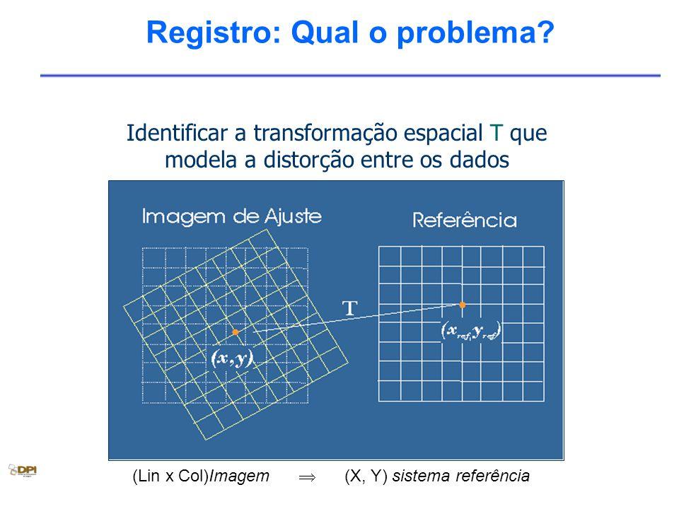 Registro: Qual o problema? Identificar a transformação espacial T que modela a distorção entre os dados (Lin x Col)Imagem (X, Y) sistema referência