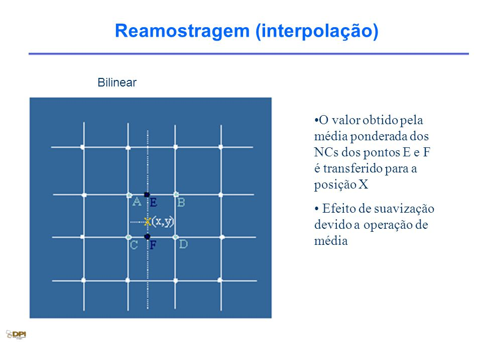 Reamostragem (interpolação) O valor obtido pela média ponderada dos NCs dos pontos E e F é transferido para a posição X Efeito de suavização devido a operação de média Bilinear
