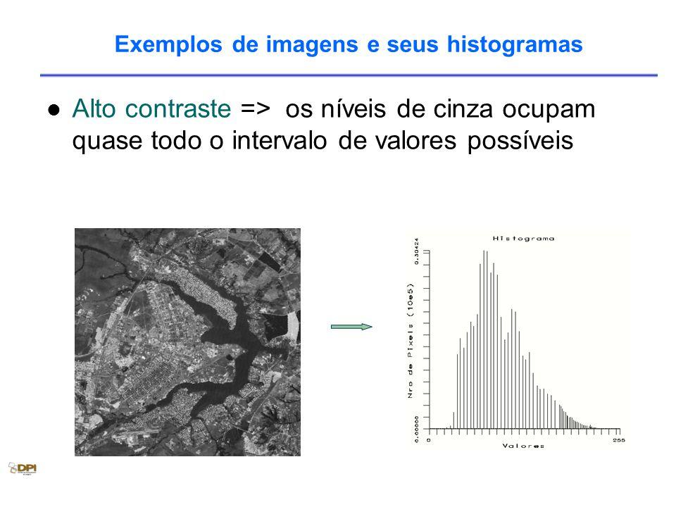 Exemplos de imagens e seus histogramas Alto contraste => os níveis de cinza ocupam quase todo o intervalo de valores possíveis