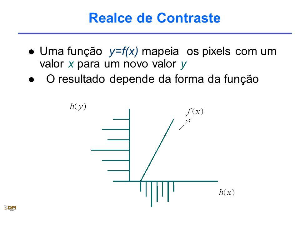 Realce de Contraste Uma função y=f(x) mapeia os pixels com um valor x para um novo valor y O resultado depende da forma da função