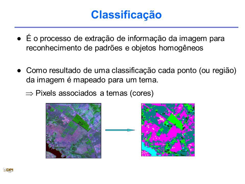 Classificação É o processo de extração de informação da imagem para reconhecimento de padrões e objetos homogêneos Como resultado de uma classificação cada ponto (ou região) da imagem é mapeado para um tema.