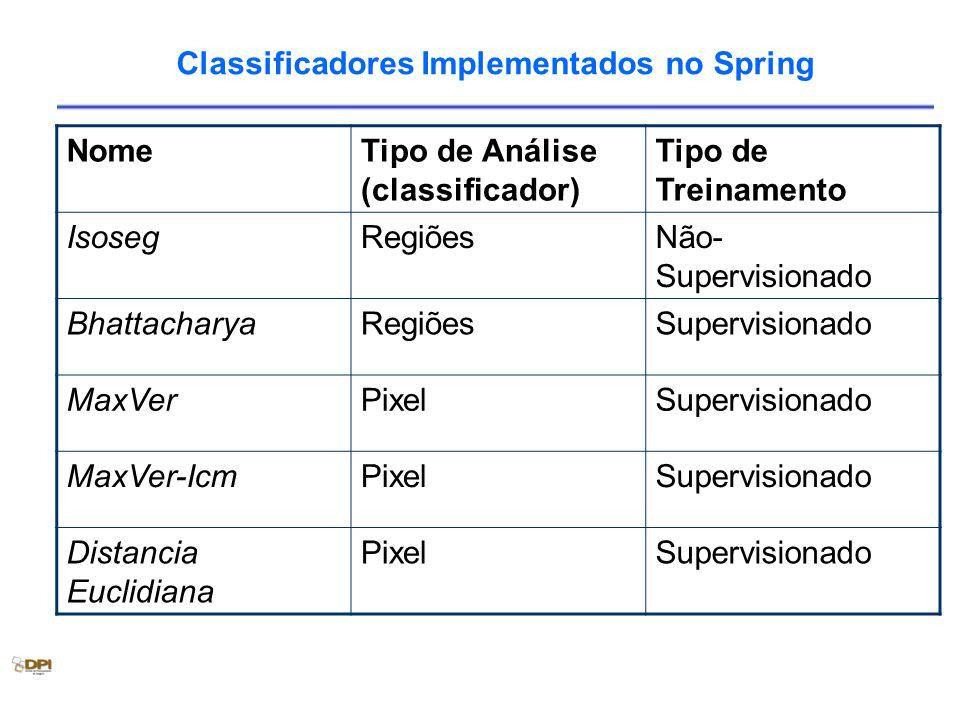 Classificadores Implementados no Spring NomeTipo de Análise (classificador) Tipo de Treinamento IsosegRegiõesNão- Supervisionado BhattacharyaRegiõesSupervisionado MaxVerPixelSupervisionado MaxVer-IcmPixelSupervisionado Distancia Euclidiana PixelSupervisionado