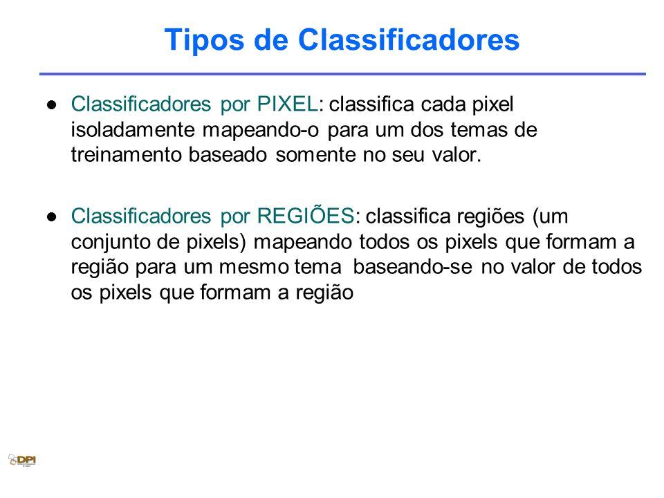 Tipos de Classificadores Classificadores por PIXEL: classifica cada pixel isoladamente mapeando-o para um dos temas de treinamento baseado somente no seu valor.