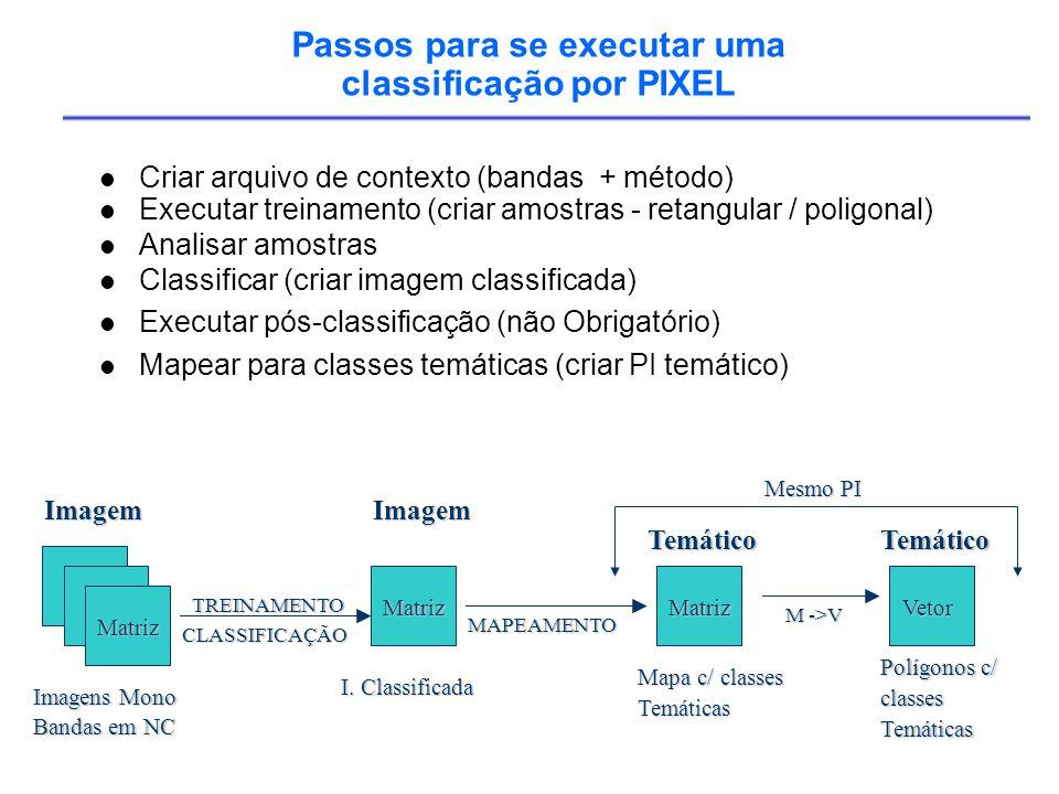 Passos para se executar uma classificação por PIXEL Criar arquivo de contexto (bandas + método) Executar treinamento (criar amostras - retangular / poligonal) Analisar amostras Classificar (criar imagem classificada) Executar pós-classificação (não Obrigatório) Mapear para classes temáticas (criar PI temático) Imagens Mono Bandas em NC Imagem I.