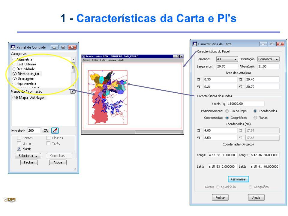 1 - Características da Carta e PIs