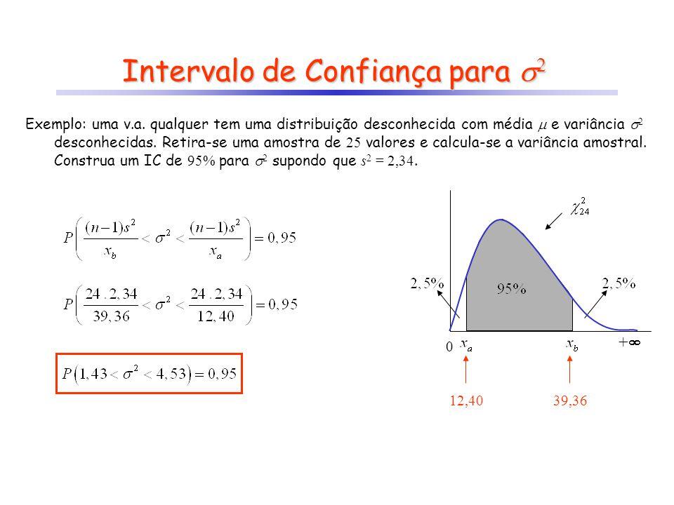 Intervalo de Confiança para 2 Exemplo: uma v.a. qualquer tem uma distribuição desconhecida com média e variância 2 desconhecidas. Retira-se uma amostr
