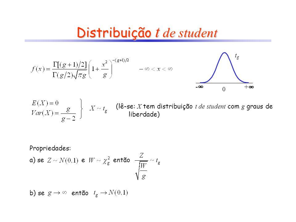 Distribuição t de student (lê-se: X tem distribuição t de student com g graus de liberdade) Propriedades: tgtg - + 0 a) seeentão b) seentão