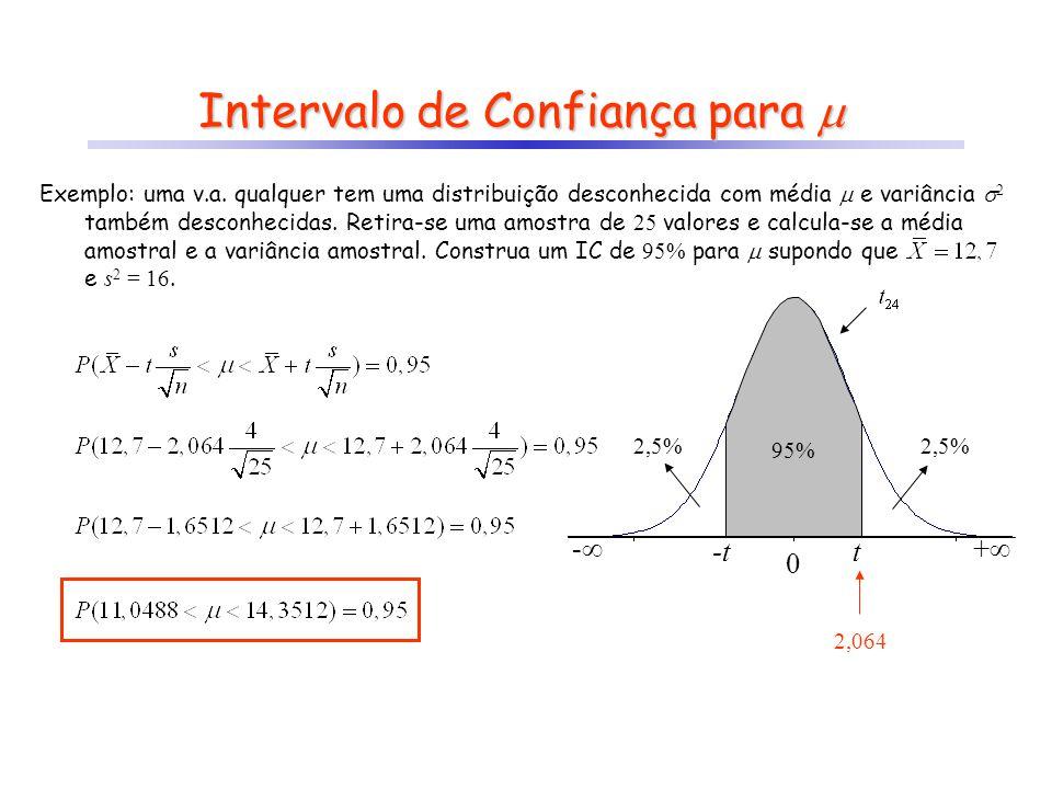 Intervalo de Confiança para Intervalo de Confiança para Exemplo: uma v.a. qualquer tem uma distribuição desconhecida com média e variância 2 também de