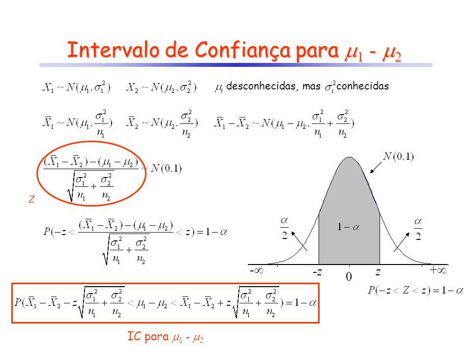 Intervalo de Confiança para 1 - 2 - + 0 z-z IC para 1 - 2 Z desconhecidas, mas conhecidas