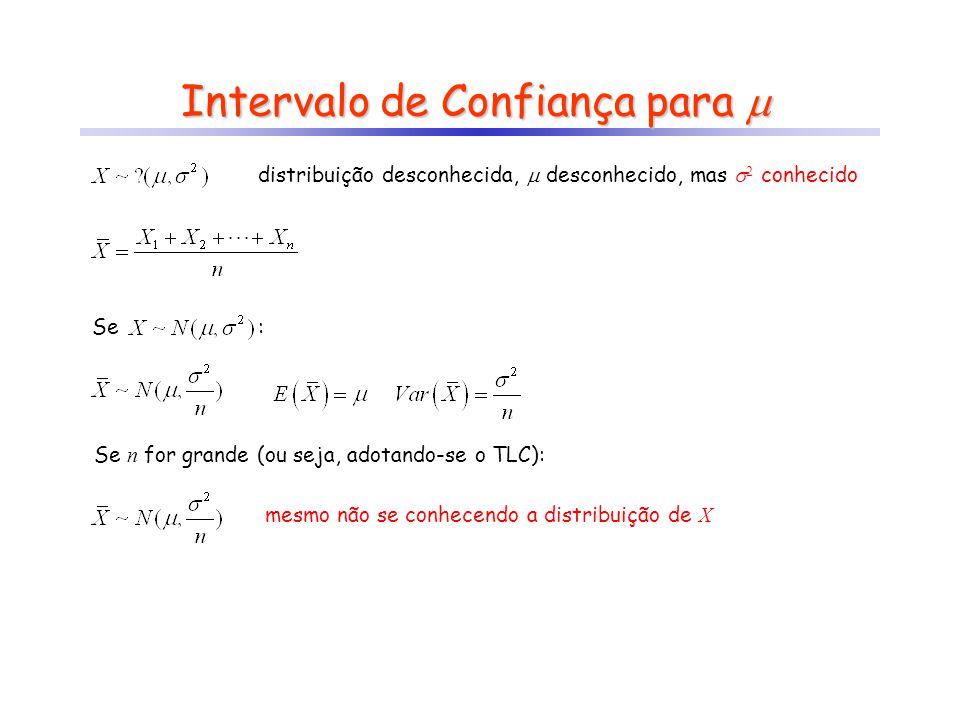 Intervalo de Confiança para Intervalo de Confiança para distribuição desconhecida, desconhecido, mas 2 conhecido Se : Se n for grande (ou seja, adotando-se o TLC): mesmo não se conhecendo a distribuição de X